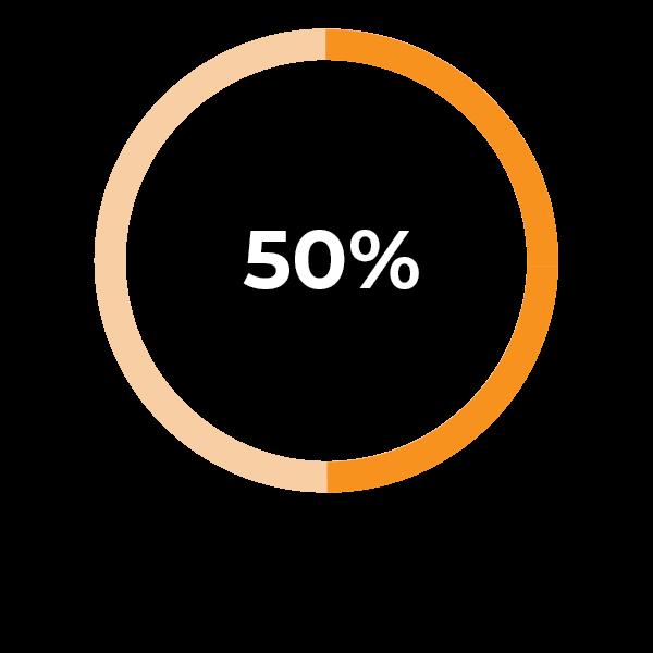 Progress meter image